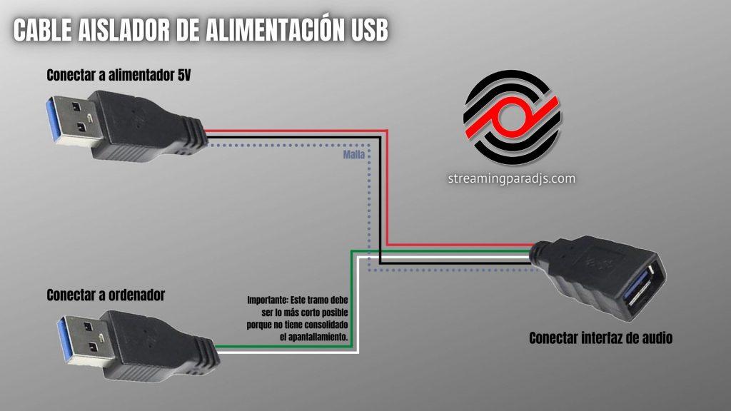 Cable separador de alimentación USB