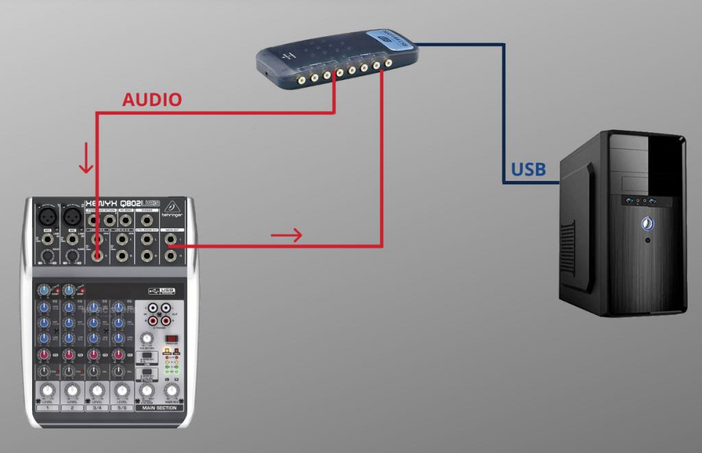 Conexión en mesa de micros
