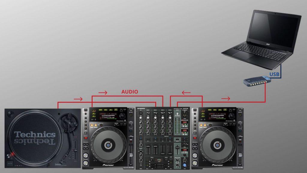 Grabando cabina de DJ