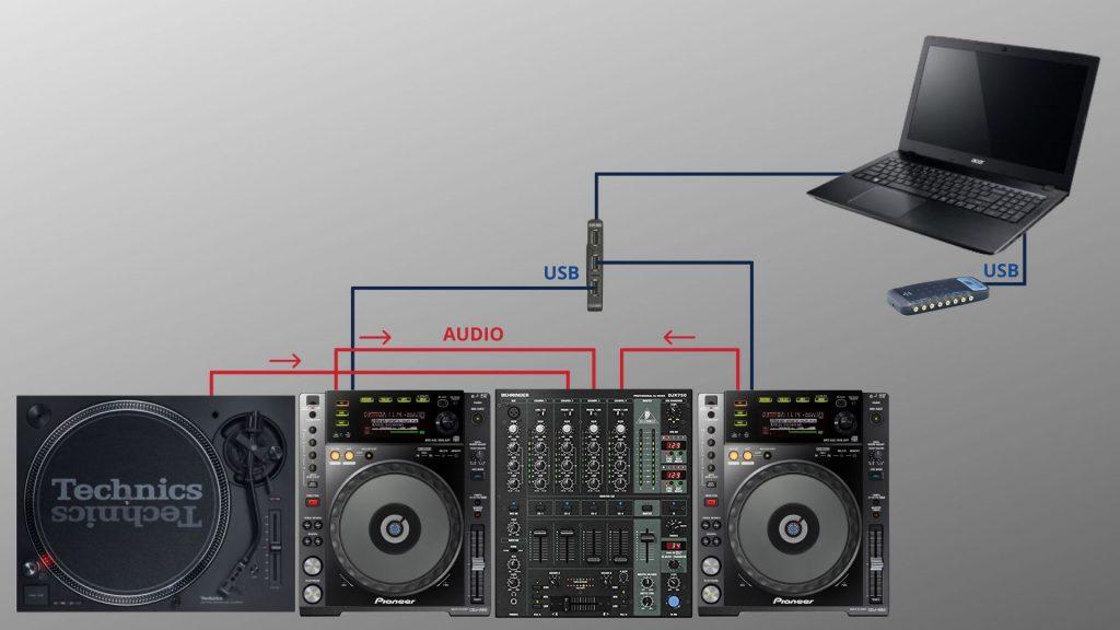 Usando CDJ850 en Rekordbox