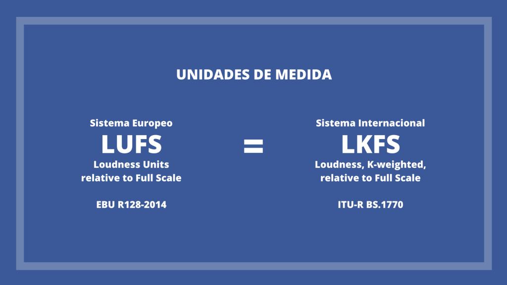 LUFS vs LKFS