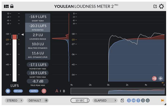 Cómo medir en LUFS